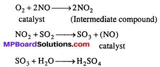 MP Board Class 12th Chemistry Solutions Chapter 5 Surface Chemistry 28