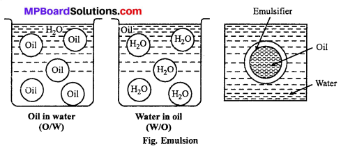 MP Board Class 12th Chemistry Solutions Chapter 5 Surface Chemistry 7