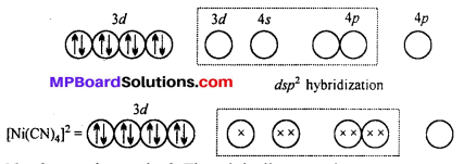 MP Board Class 12th Chemistry Solutions Chapter 9 Coordination Compounds 27