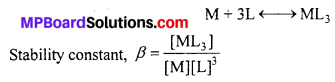 MP Board Class 12th Chemistry Solutions Chapter 9 Coordination Compounds 31