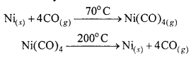 MP Board Class 12th Chemistry Solutions Chapter 9 Coordination Compounds 39