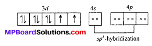 MP Board Class 12th Chemistry Solutions Chapter 9 Coordination Compounds 6