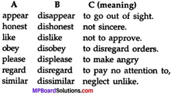 Class 7 English Lesson 12 MP Board