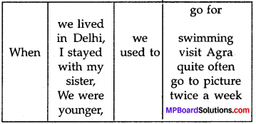 Mp Board Class 7th English Chapter 3