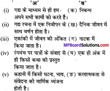 MP Board Class 9th Special Hindi गद्य साहित्य का स्वरूप एवं विधाएँ 1