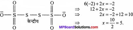 MP Board Class 11th Chemistry Solutions Chapter 8 अपचयोपचय अभिक्रियाएँ - 51