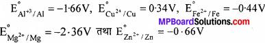 MP Board Class 11th Chemistry Solutions Chapter 8 अपचयोपचय अभिक्रियाएँ - 52