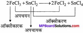 MP Board Class 11th Chemistry Solutions Chapter 8 अपचयोपचय अभिक्रियाएँ - 54