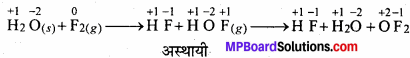MP Board Class 11th Chemistry Solutions Chapter 8 अपचयोपचय अभिक्रियाएँ - 55