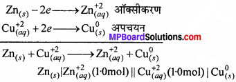 MP Board Class 11th Chemistry Solutions Chapter 8 अपचयोपचय अभिक्रियाएँ - 58