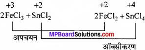 MP Board Class 11th Chemistry Solutions Chapter 8 अपचयोपचय अभिक्रियाएँ - 59