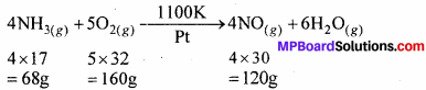 MP Board Class 11th Chemistry Solutions Chapter 8 अपचयोपचय अभिक्रियाएँ - 61