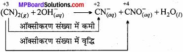 MP Board Class 11th Chemistry Solutions Chapter 8 अपचयोपचय अभिक्रियाएँ - 63