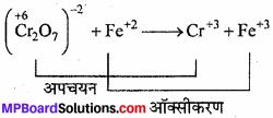 MP Board Class 11th Chemistry Solutions Chapter 8 अपचयोपचय अभिक्रियाएँ - 65