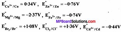 MP Board Class 11th Chemistry Solutions Chapter 8 अपचयोपचय अभिक्रियाएँ - 71