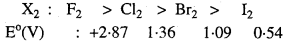 MP Board Class 11th Chemistry Solutions Chapter 8 अपचयोपचय अभिक्रियाएँ - 776