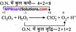 MP Board Class 11th Chemistry Solutions Chapter 8 अपचयोपचय अभिक्रियाएँ - 78