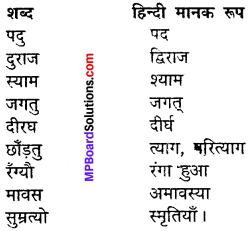 MP Board Class 11th Hindi Makrand Solutions Chapter 12 बिहारी के दोहे img-1