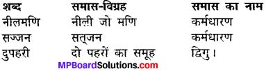 MP Board Class 11th Hindi Makrand Solutions Chapter 12 बिहारी के दोहे img-2
