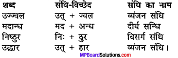 MP Board Class 11th Hindi Makrand Solutions Chapter 20 भू का त्रास हरो img-2