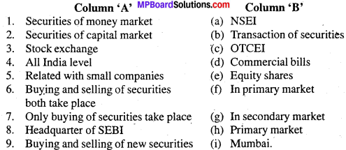 MP Board Class 12th Business Studies Important Questions Chapter 10 Finance Market image - 1