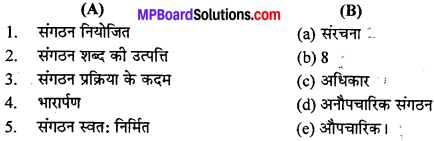 MP Board Class 12th Business Studies Important Questions Chapter 5 संगठन - 1