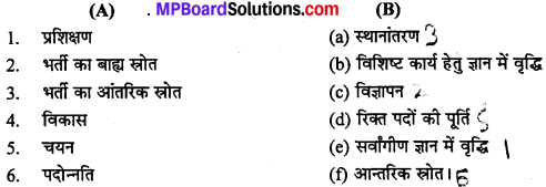 MP Board Class 12th Business Studies Important Questions Chapter 6 नियुक्तिकरण image - 1