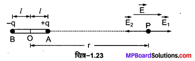 MP Board Class 12th Physics Important Questions Chapter 1 वैद्युत आवेश तथा क्षेत्र 1