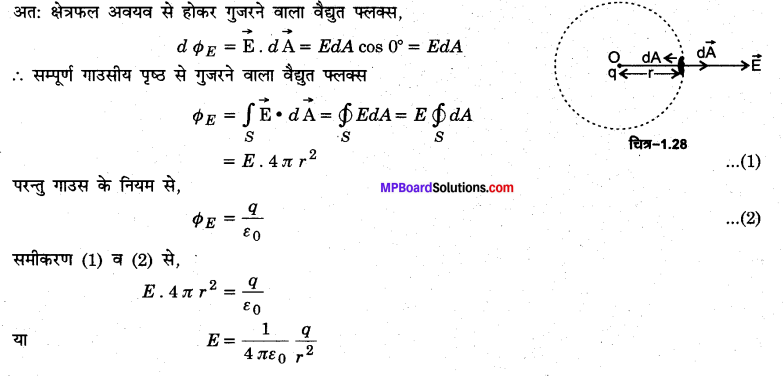 MP Board Class 12th Physics Important Questions Chapter 1 वैद्युत आवेश तथा क्षेत्र 11