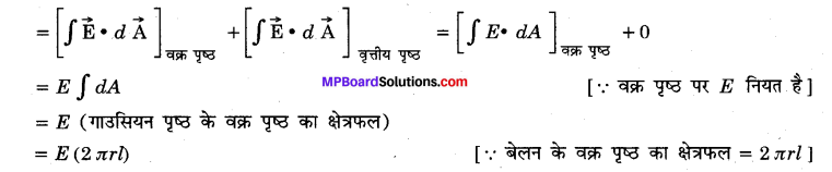 MP Board Class 12th Physics Important Questions Chapter 1 वैद्युत आवेश तथा क्षेत्र 13