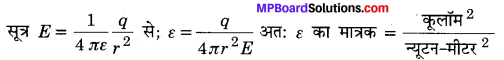 MP Board Class 12th Physics Important Questions Chapter 1 वैद्युत आवेश तथा क्षेत्र 19