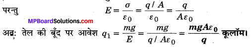 MP Board Class 12th Physics Important Questions Chapter 1 वैद्युत आवेश तथा क्षेत्र 26