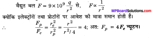 MP Board Class 12th Physics Important Questions Chapter 1 वैद्युत आवेश तथा क्षेत्र 27