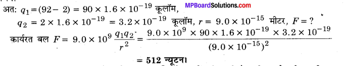 MP Board Class 12th Physics Important Questions Chapter 1 वैद्युत आवेश तथा क्षेत्र 30