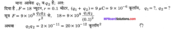 MP Board Class 12th Physics Important Questions Chapter 1 वैद्युत आवेश तथा क्षेत्र 32