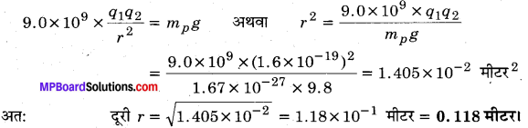 MP Board Class 12th Physics Important Questions Chapter 1 वैद्युत आवेश तथा क्षेत्र 34