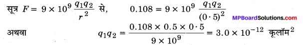 MP Board Class 12th Physics Important Questions Chapter 1 वैद्युत आवेश तथा क्षेत्र 40