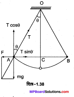 MP Board Class 12th Physics Important Questions Chapter 1 वैद्युत आवेश तथा क्षेत्र 43