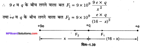 MP Board Class 12th Physics Important Questions Chapter 1 वैद्युत आवेश तथा क्षेत्र 47