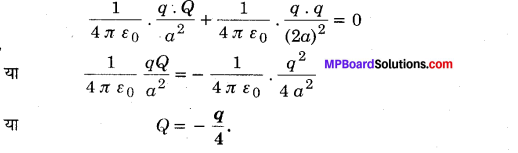 MP Board Class 12th Physics Important Questions Chapter 1 वैद्युत आवेश तथा क्षेत्र 49