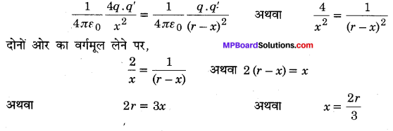 MP Board Class 12th Physics Important Questions Chapter 1 वैद्युत आवेश तथा क्षेत्र 51