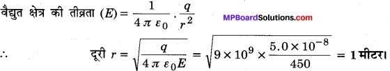 MP Board Class 12th Physics Important Questions Chapter 1 वैद्युत आवेश तथा क्षेत्र 53