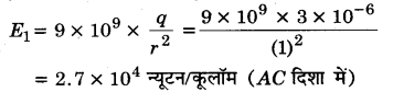 MP Board Class 12th Physics Important Questions Chapter 1 वैद्युत आवेश तथा क्षेत्र 57