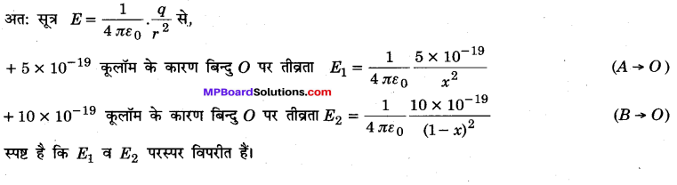 MP Board Class 12th Physics Important Questions Chapter 1 वैद्युत आवेश तथा क्षेत्र 59