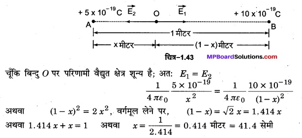 MP Board Class 12th Physics Important Questions Chapter 1 वैद्युत आवेश तथा क्षेत्र 60