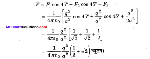 MP Board Class 12th Physics Important Questions Chapter 1 वैद्युत आवेश तथा क्षेत्र 67