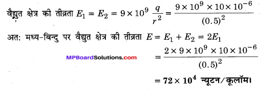 MP Board Class 12th Physics Important Questions Chapter 1 वैद्युत आवेश तथा क्षेत्र 68