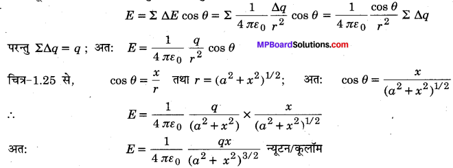 MP Board Class 12th Physics Important Questions Chapter 1 वैद्युत आवेश तथा क्षेत्र 7