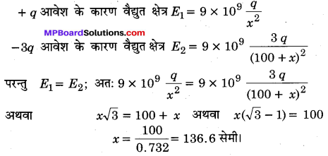MP Board Class 12th Physics Important Questions Chapter 1 वैद्युत आवेश तथा क्षेत्र 70