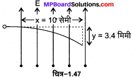 MP Board Class 12th Physics Important Questions Chapter 1 वैद्युत आवेश तथा क्षेत्र 71